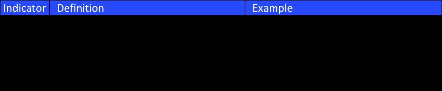 Baseball Classics Scorecard definition table